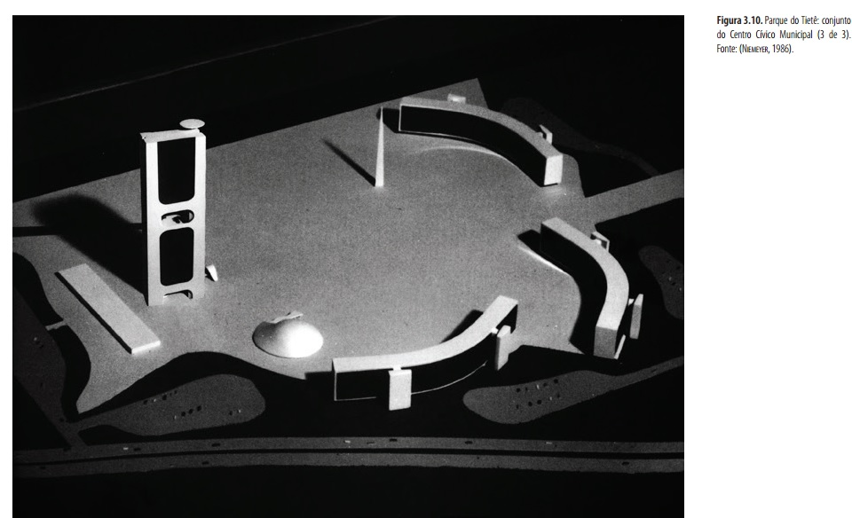 Projeto do Centro Cívico, por Oscar Niemeyer