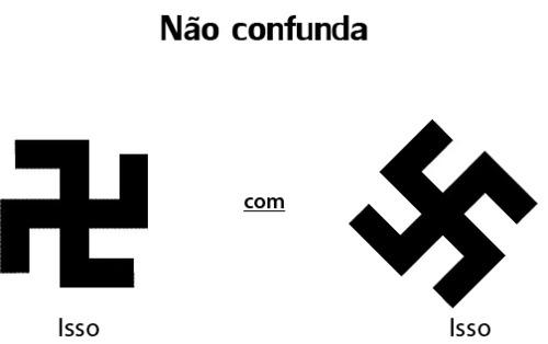 nao-confunda
